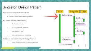 pattern design java java interview singleton design pattern youtube