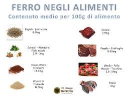 alimentazione ferro basso alimenti vegetali naturalmente ricchi in ferro e integratori