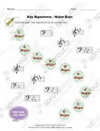major keys