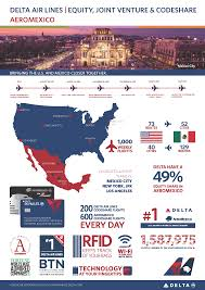Aeromexico Route Map by Delta And Aeromexico To Launch Joint Cooperation Agreement Delta