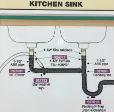 How To Unclog Kitchen Sink Drain by Kitchen Sinks Apron Unclog Sink Drain Single Bowl Corner