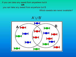 set theory and venn diagrams by bdsouza1 teaching resources tes