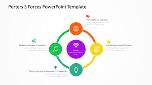 porter u0027s 5 forces powerpoint template pslides