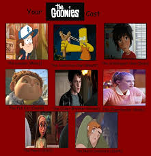 Goonies Meme - my goonies cast meme by carriejokerbates on deviantart