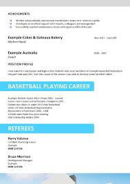 Sample Resume For Kitchen Hand by Futures 5 Top Job Search Materials For Real Estate Full Size Of