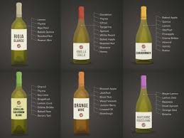 27 best white wines images white wines for wine drinkers umbra winery