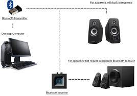 top 10 wireless computer speakers in 2017 gearopen