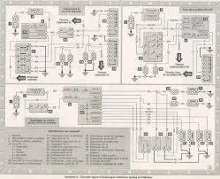 schema electrique twingo 100 images electrique clignotant