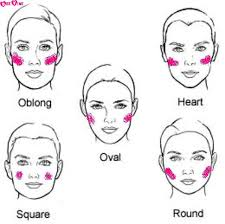 hair styles for head shapes best hairstyles for different face shapes styling your life