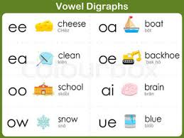 consonant digraphs worksheet for kids ph kn qu wr tch ng