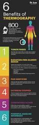 best 20 diagnostic thermique ideas on pinterest jeune vivant