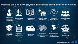 the ecosystem of evidence based medicine who is it and what does