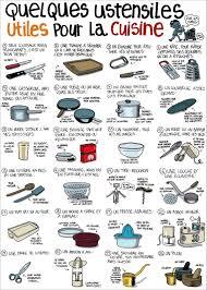 vocabulaire cuisine accessoire cuisine accessoires de cuisine learning