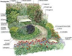 Garden Layouts Colonial Style Cottage Garden Gardens Layouts And Watercolor