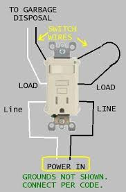 help replacing switch and outlet combo with gfci doityourself