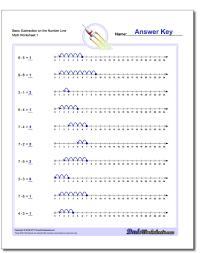 3rd grade math worksheets 3rd grade long division sotill