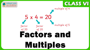 factors and multiples factoring maths class 6 vi isce cbse