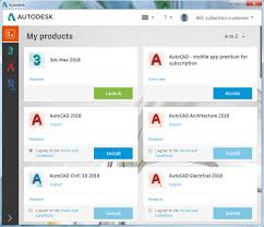 subscription benefits subscription software autodesk