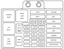 1996 honda crv fuse box diagram 2004 honda element fuse box
