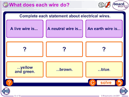 boardworks gcse additional science physics electrical safety