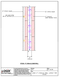 the comprehensive technical library for logix insulated concrete forms