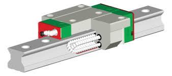Common Rolsul.com.br | Distribuidor Autorizado NTN-SNR, HIWIN- NSK Linear  &IH17