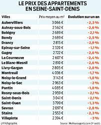 chambre des notaires seine denis léger recul des prix de l immobilier en seine denis le parisien