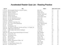 accelerated reader quiz list