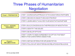 Seeking Negotiation Humanitarian Negotiations In Complex Emergencies Presented By Who