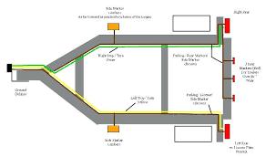 5 way trailer plug wiring diagram as well wiring diagram simonand