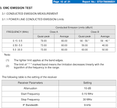 g24027k 4 0 inch smart phone test report measurement report