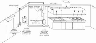 commercial kitchen design layout commercial kitchen design guidelines fresh mercial kitchen hood