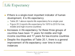Single Life Expectancy Table by Chapter 20 Development Concepts Ppt Download