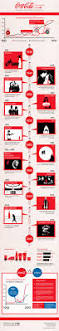 the history of coca cola in the movies infographic u2014 geektyrant