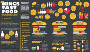 childhood obesity essay sample english conversation course week 9 junk food advertisement vs source http www designinfographics com infographics images kings of fast food png