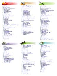 100 home landscape design software reviews xeriscape