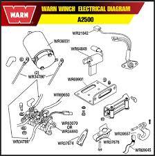 warn winch solenoid wiring diagram atv warn wiring diagrams