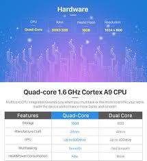 lexus gx470 fuse diagram seicane s127688 quad core 2002 2009 lexus gx470 android 7 1 1