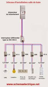 norme electricité cuisine schéma électrique interrupteur simple allumage branchement et