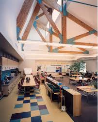 interior design colleges with good interior design programs