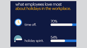 all your employees want for the holidays is a time