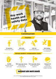 construction safe work australia