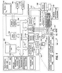 Security System Wiring Diagram Patent Ep1379971b1 Schemas For A Notification Platform And