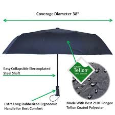 travel umbrella images Phlipup auto open close travel umbrella trimfitlife jpg