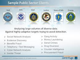 big data intelligence analysis contingent security services ltd