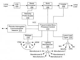 tridonic t8 ballast wiring diagram ewiring