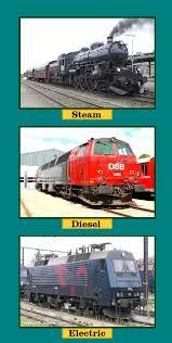 Train Meme - my steam diesel electric train meme by trainnerdfromdenmark on