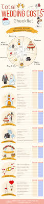 wedding costs 6 tips to plan your wedding budget wedding forward