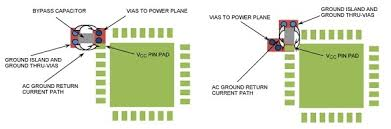 General Pcb Design Layout Guidelines | app note general layout guidelines for rf and mixed signal pcbs