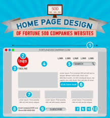 Learn Home Design Online by How To Learn Web Designing At Home Learn Web Design Web And Ios